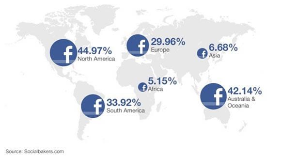 Mapa de porcentajes de la Red Social Facebook