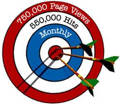 Impactos del banner - Formato publicitario en Internet