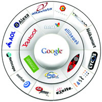 Gráfico de los principales buscadores de Internet